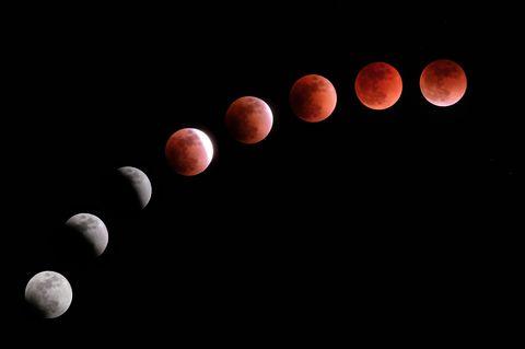 Chandra Grahan 2020 | Lunar Eclipse 2020 | 5 July | Lucky Horoscopes | Astrology